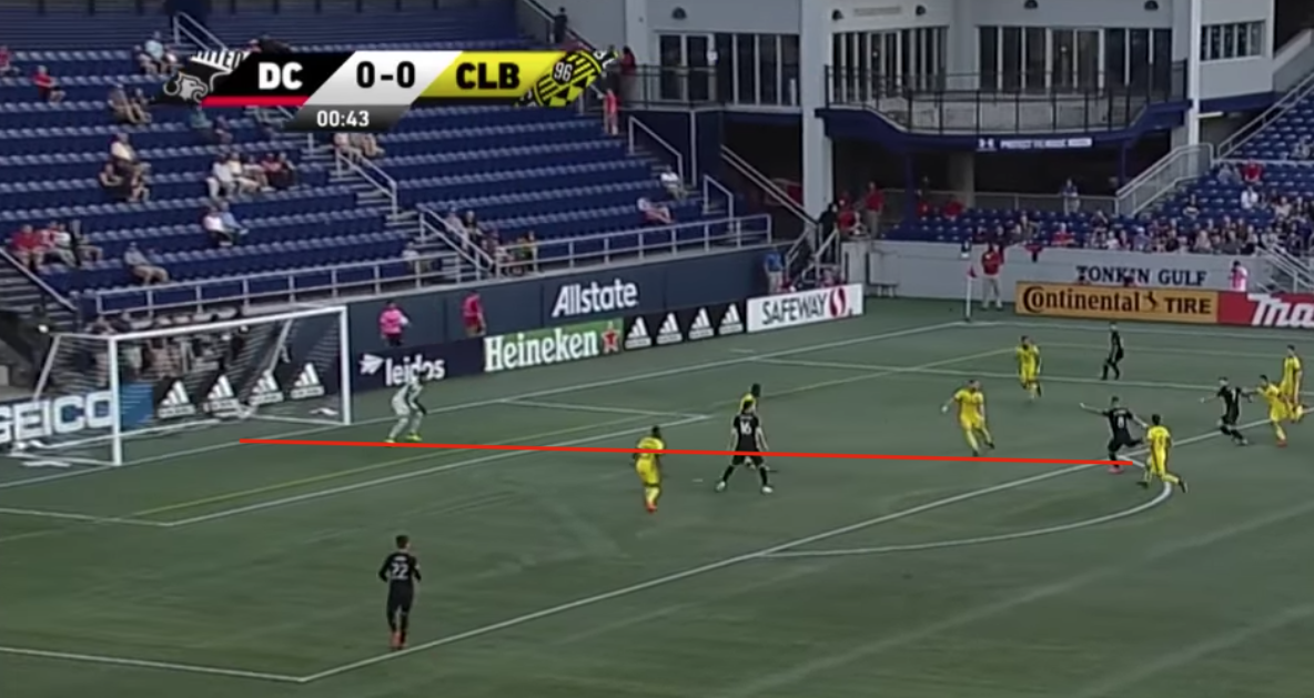 Red line drawn from the ball to the center of the goal.