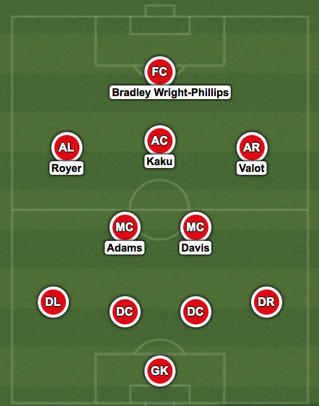 NYRB's typical formation