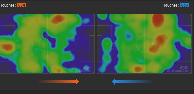 Chicago and San Jose heat maps. That big red blob in front of Chicago's goal is not ideal for them. Similarly, San Jose's green blob in front of Chicago's goal is also bad.