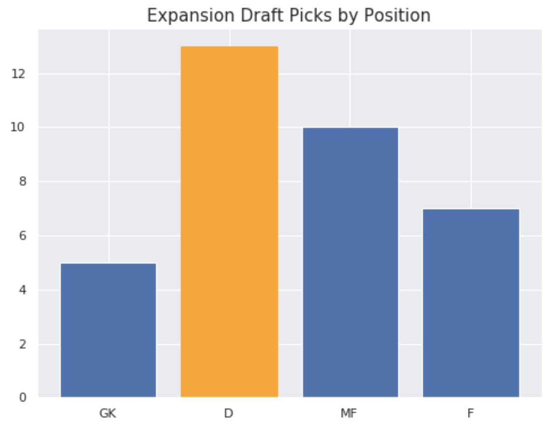 draft_picks