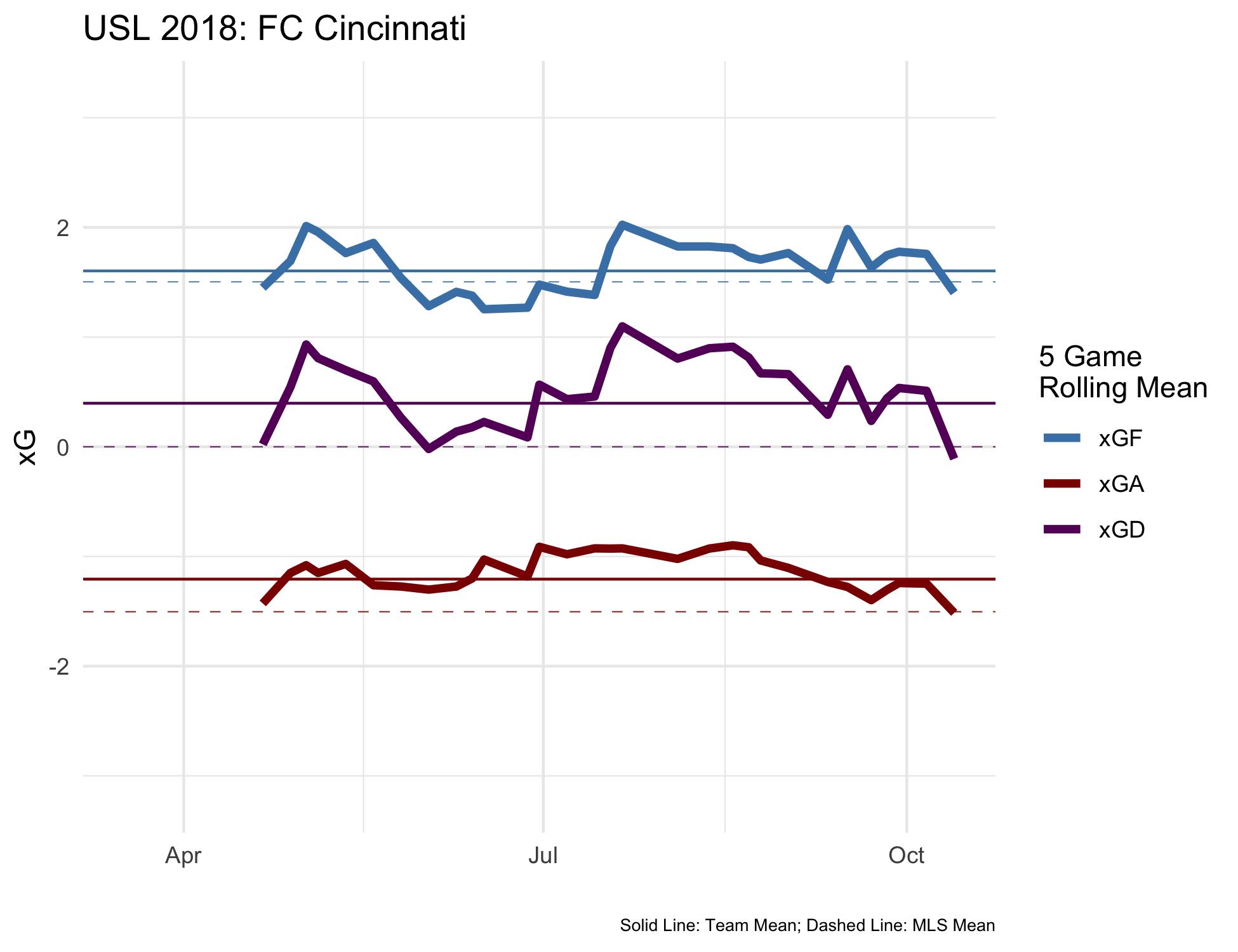 FC Cincinnati 2019 Season Preview — American Soccer Analysis