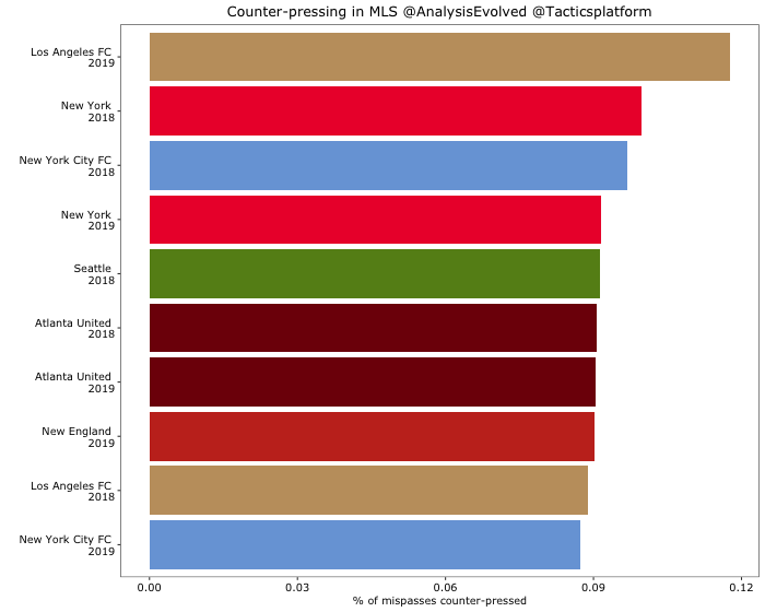 off.mls.possession.png