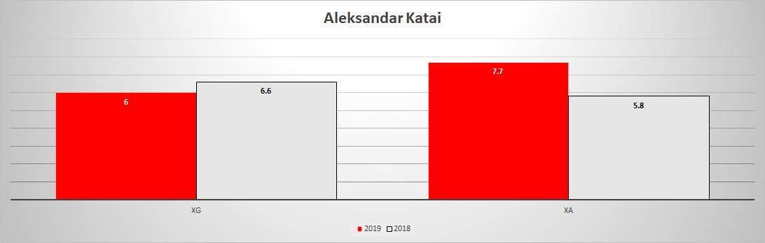 kataibar.png