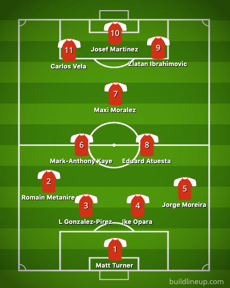 I hope it doesn't need to be said that this isn't intended to be a tactical lineup. It's a 4-3-3 that sort of looks like a decentish shape for a made up team. I know Zlatan isn't best deployed on the wing. I know Metanire is a right back and not a left back. Let's just get past this together.