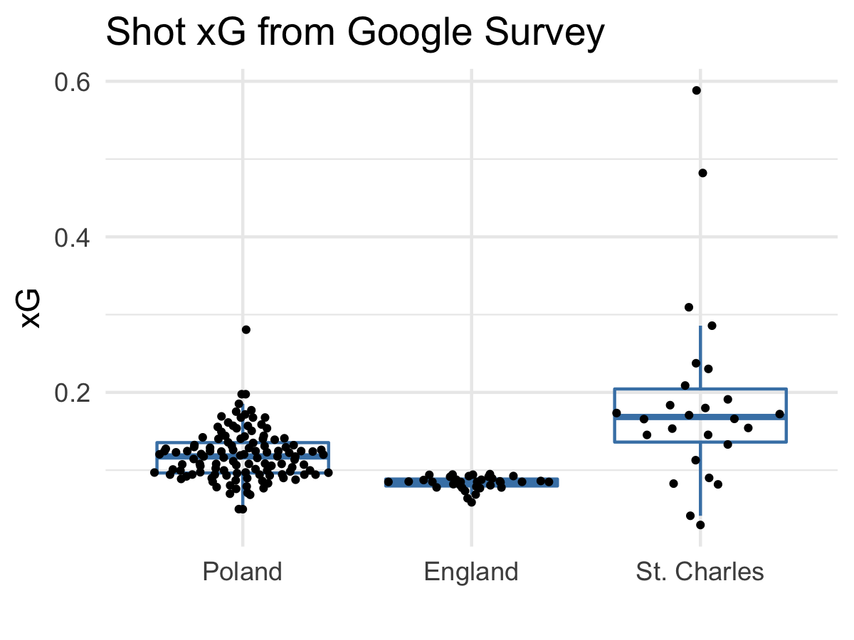 xG compare.png