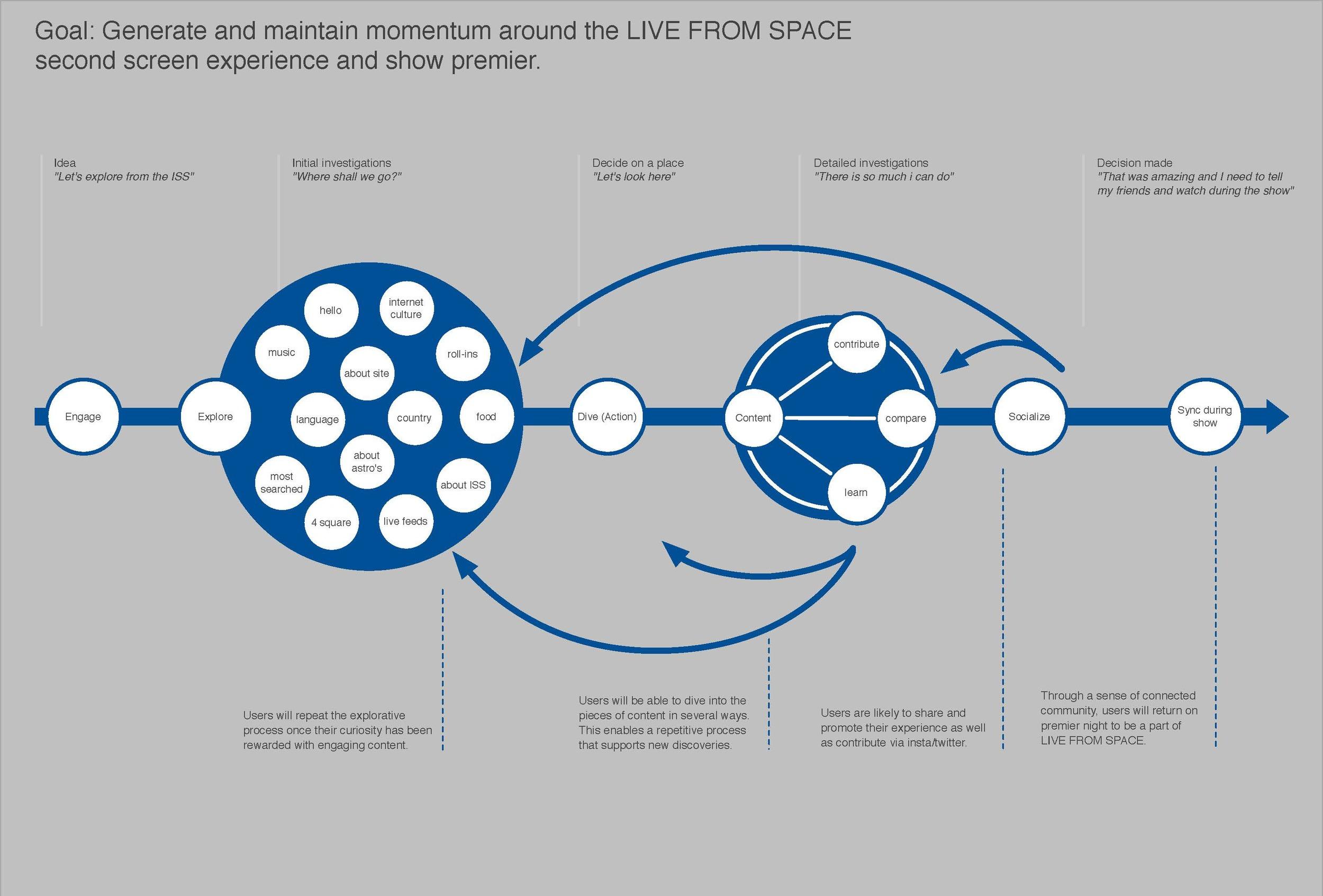 SPACE_task_model_v1.0.jpg