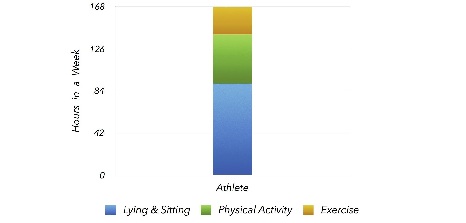 Average Athlete JPEG.jpg