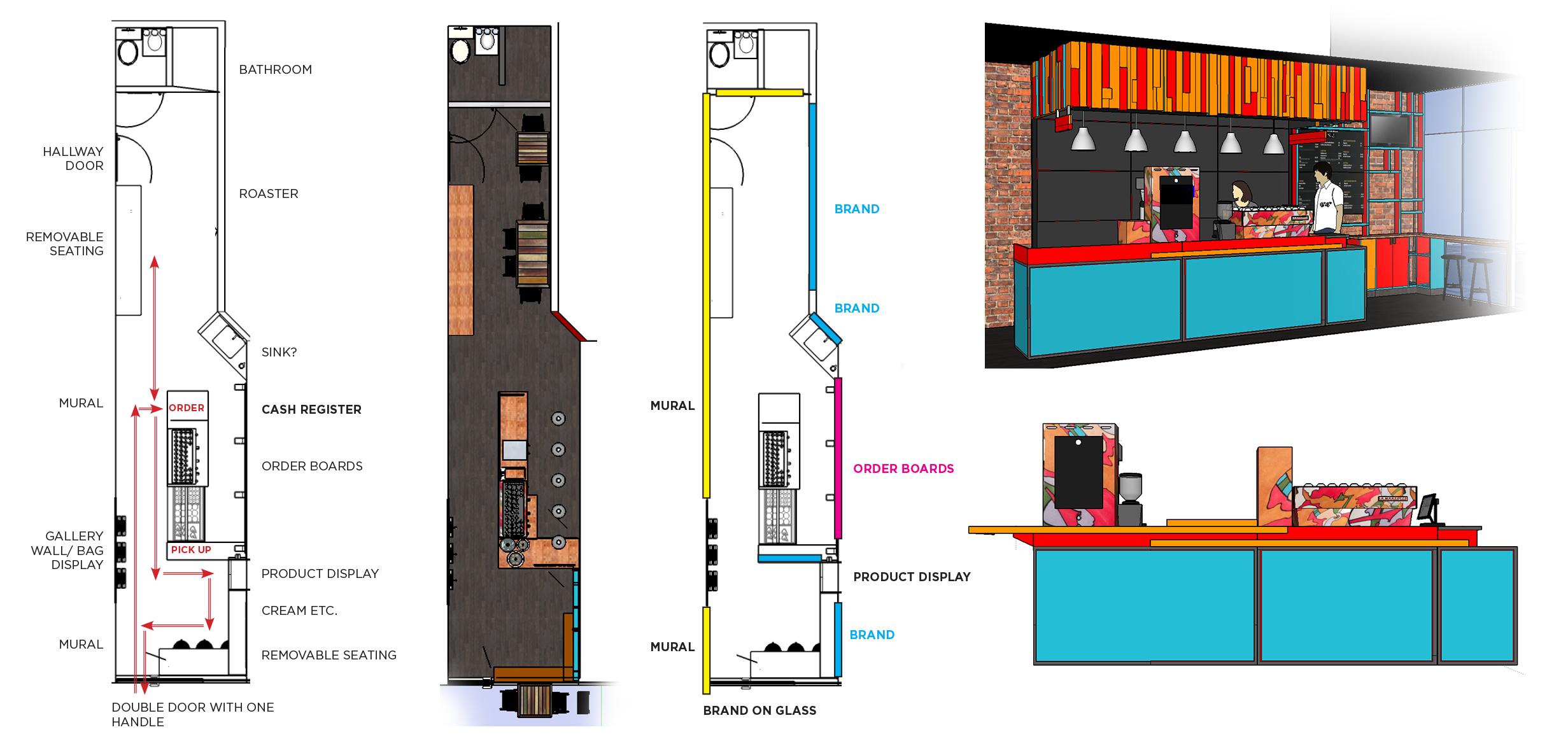 Master planning and design developments