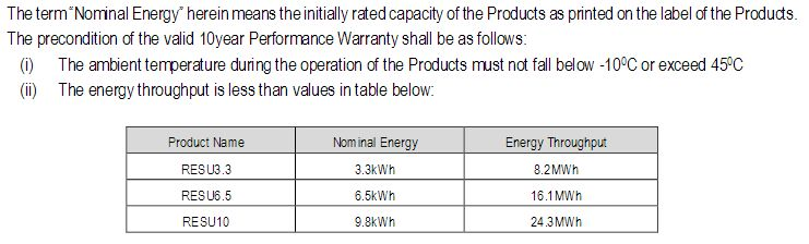 Extract from the LG chem warranty document