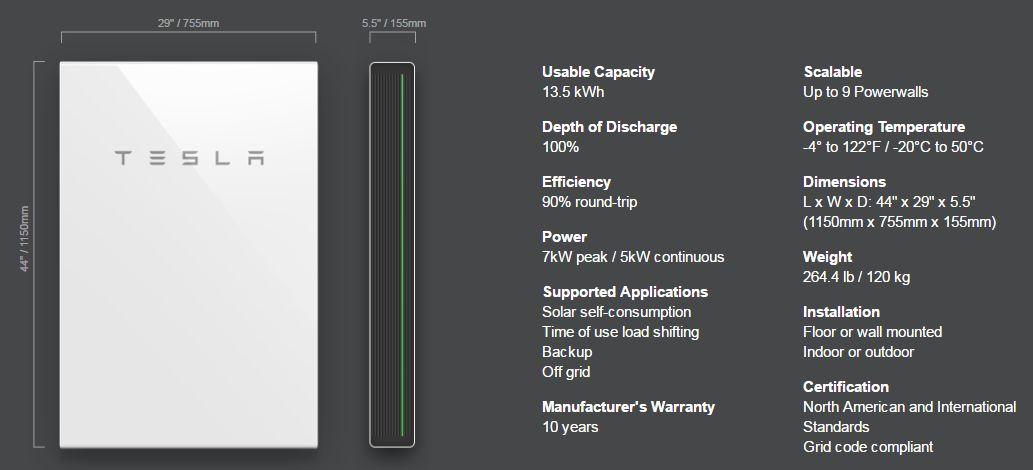 Tesla Powerwall 2 battery specifications - Image credit Tesla - Click to enlarge