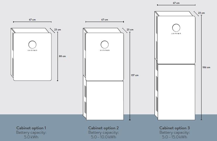 Sonnen battery cabinet size options.jpg