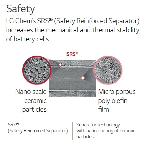 LG Chem safety reinforced separator - Image credit LG Chem -  CLICK TO ENLARGE