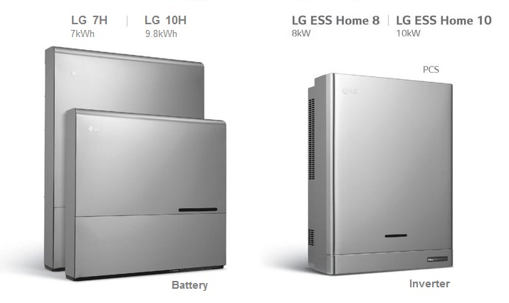 The new LG Home ESS energy storage systems released at Intersolar Europe 2019