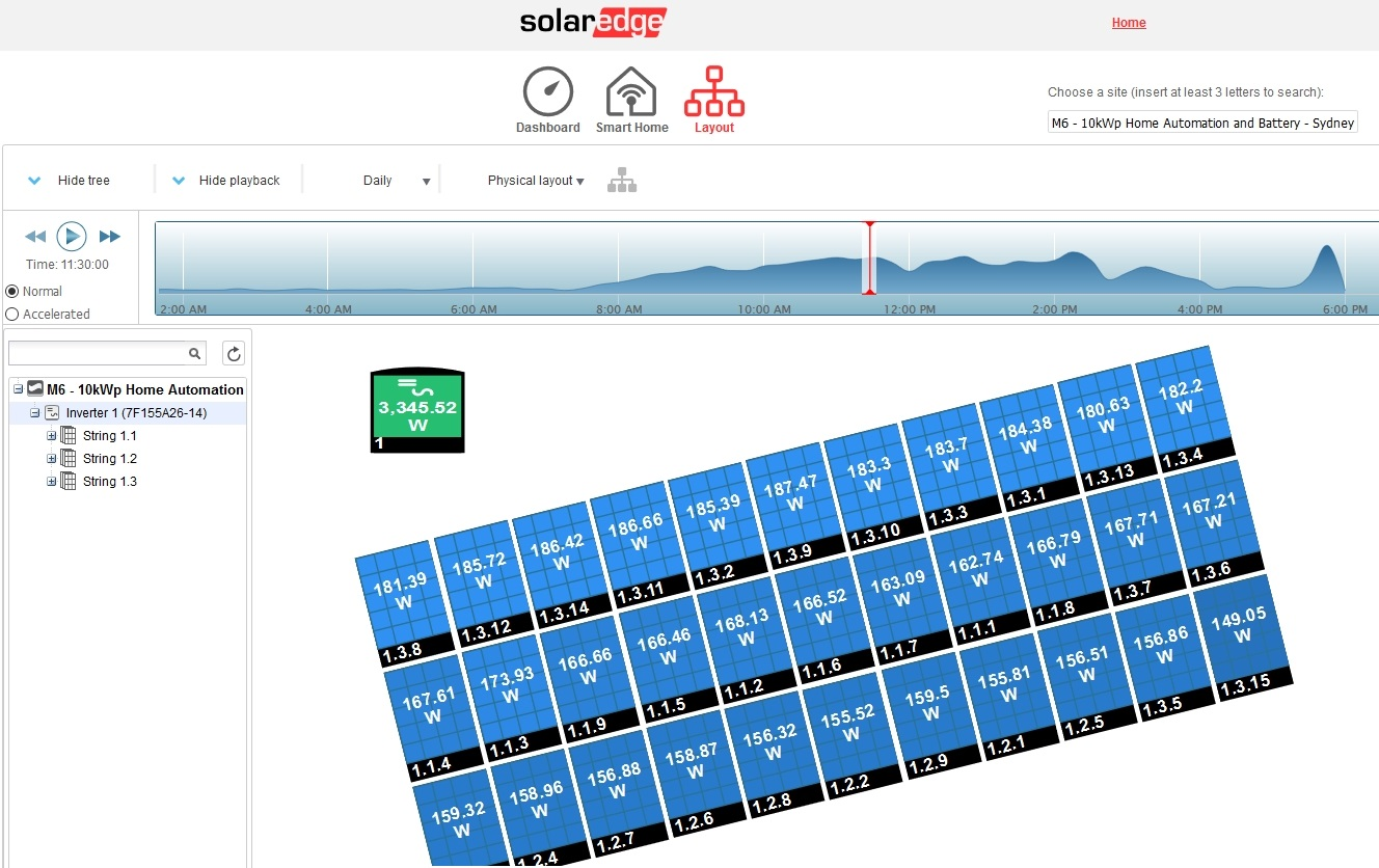 The cloud based SolarEdge monitoring portal shows detailed panel level monitoring.  Click to enlarge