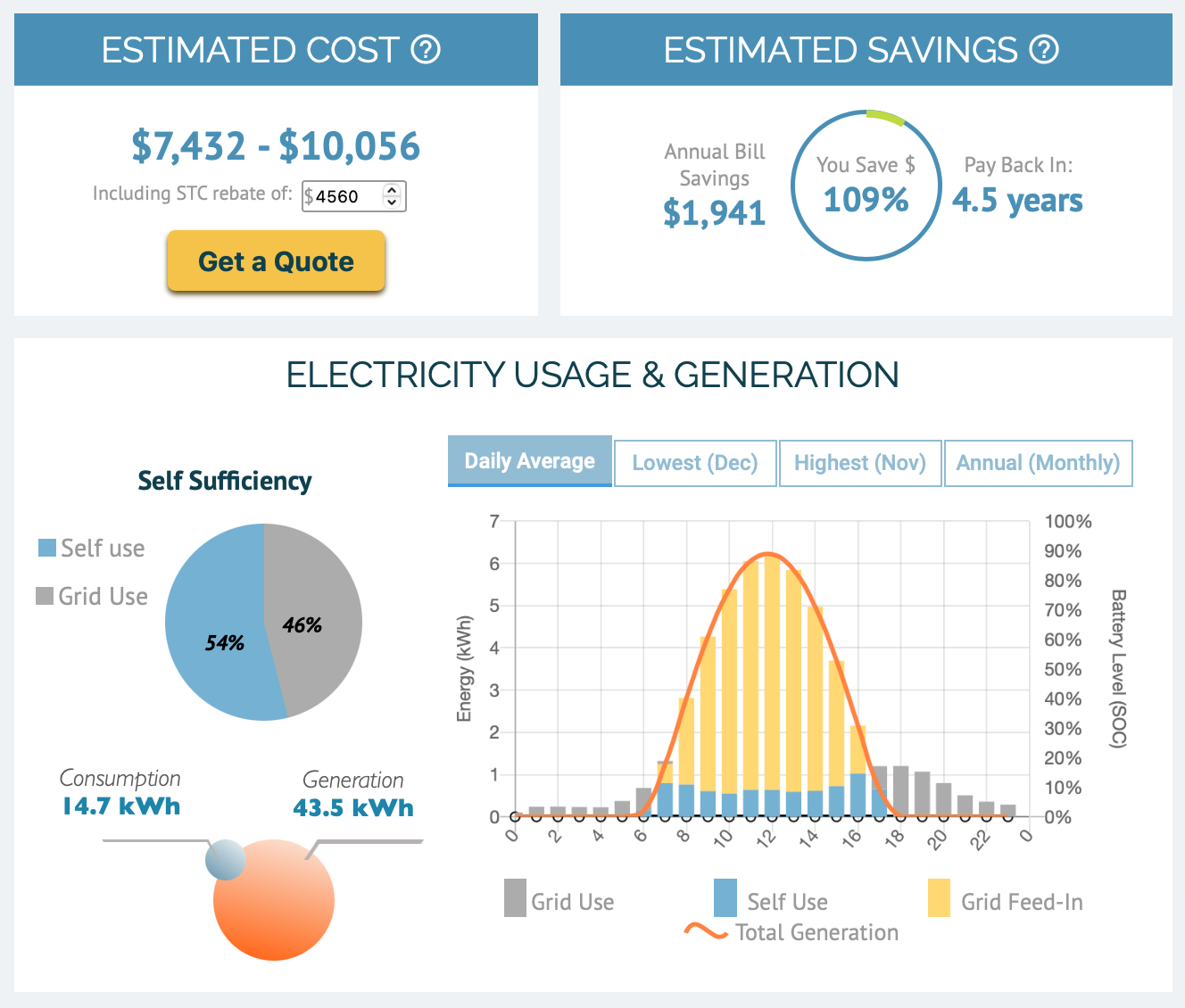 The free Solar Calculator will help you understand costs and savings