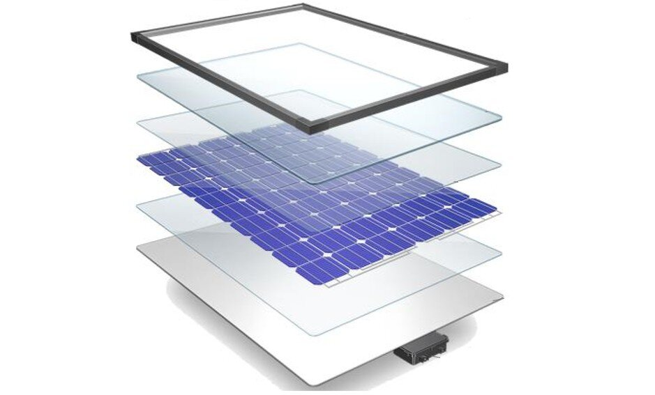 Can Solar Panels Really Help