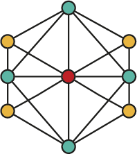 We Create  Knowledge Graphs  for  Transparency