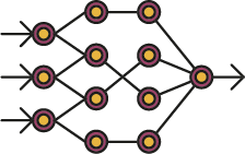 The AI System  Forecasts  Capacity and Performance with Deep Neural Networks and LSTM