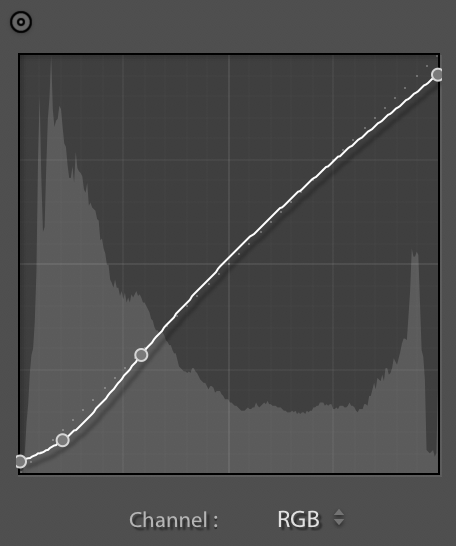 3 - CURVES - ALL.png