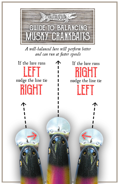 Guide To Balancing Musky Crankbaits.jpg