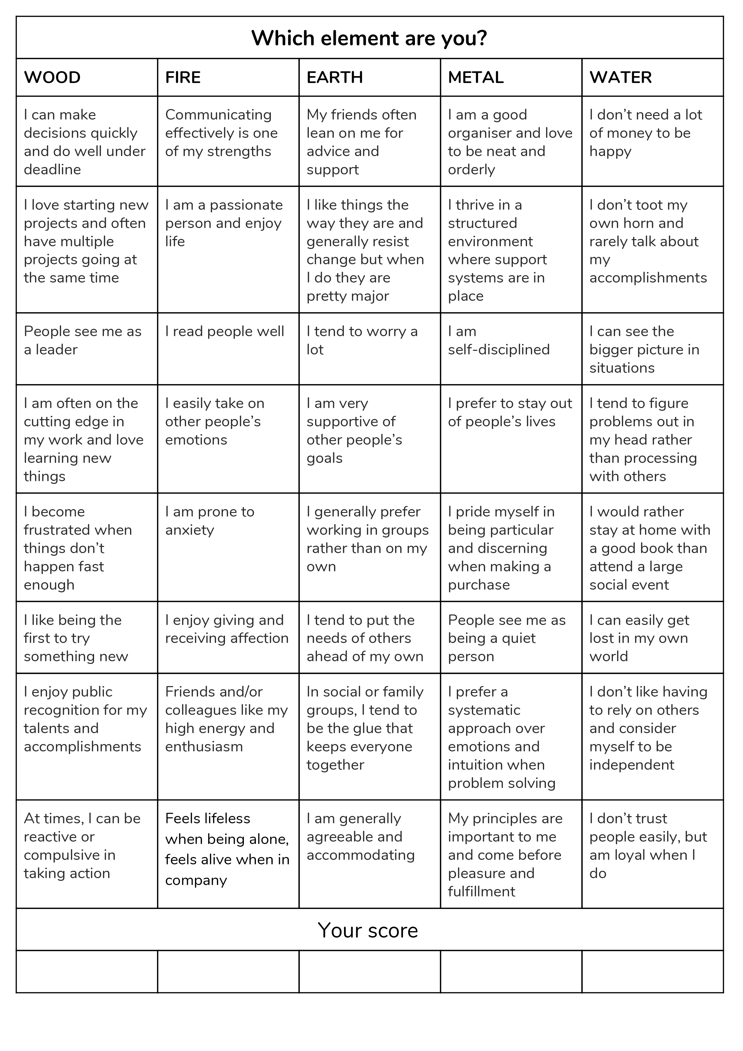 Element quiz.png
