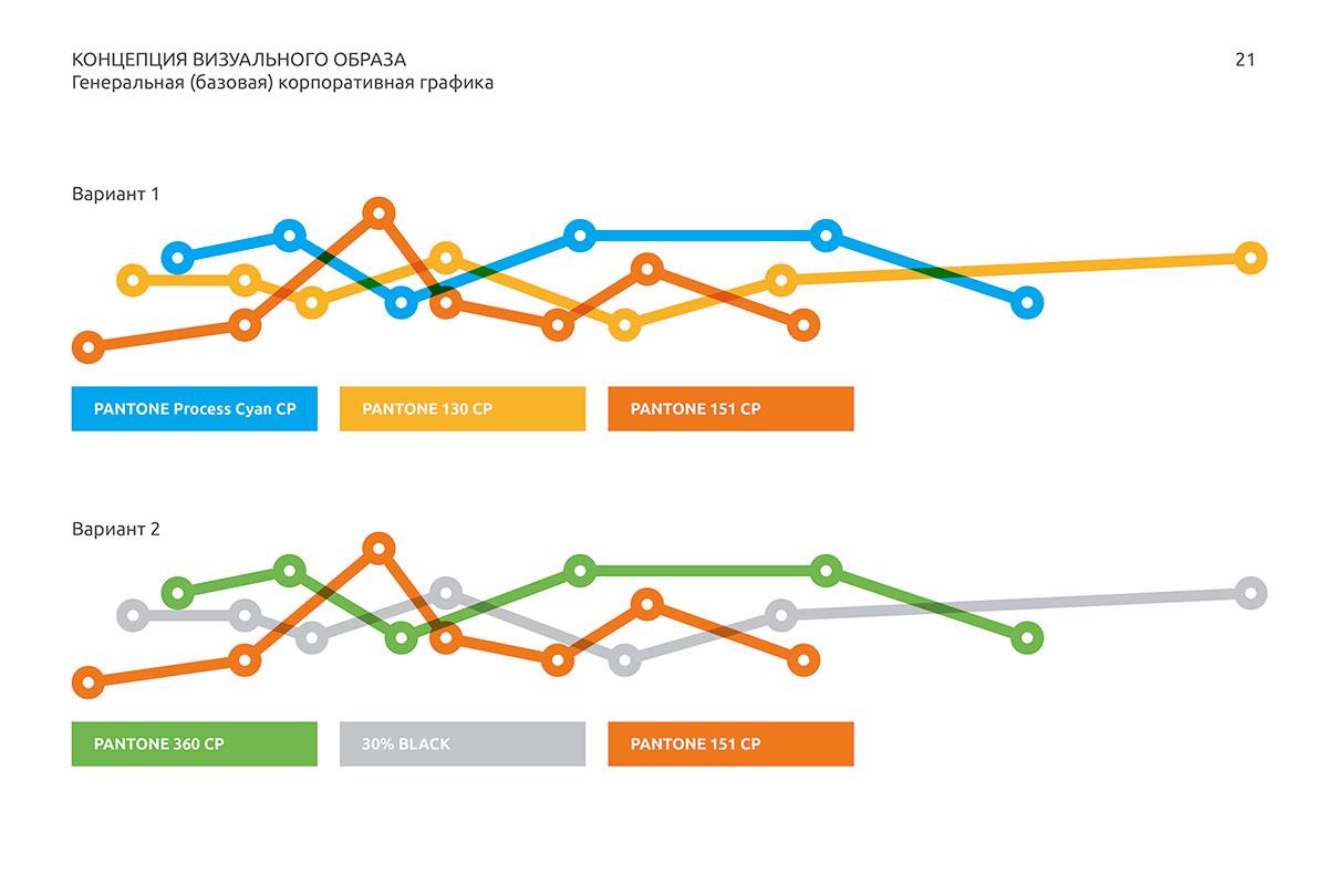 Avanta-Graph-1.jpg