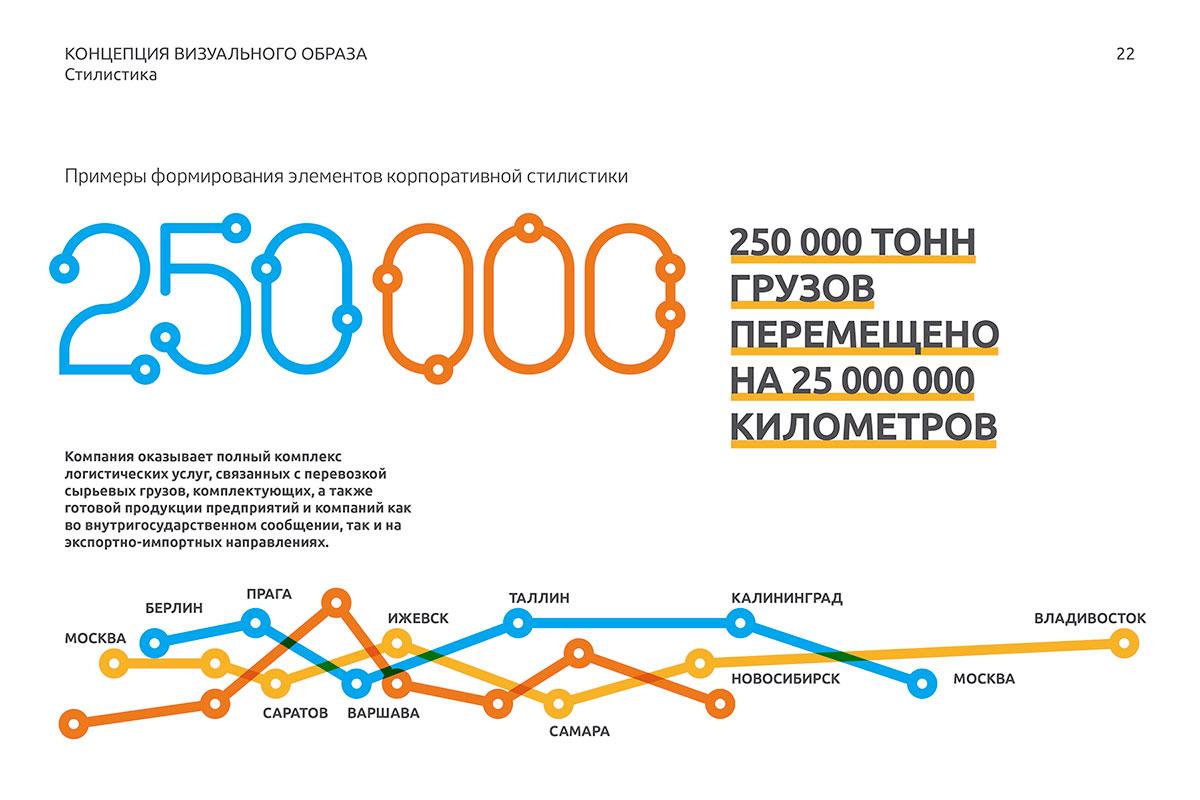 Avanta-Graph-2.jpg