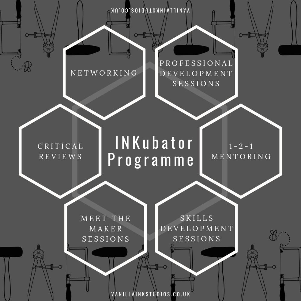 inkubatorprogramme.png