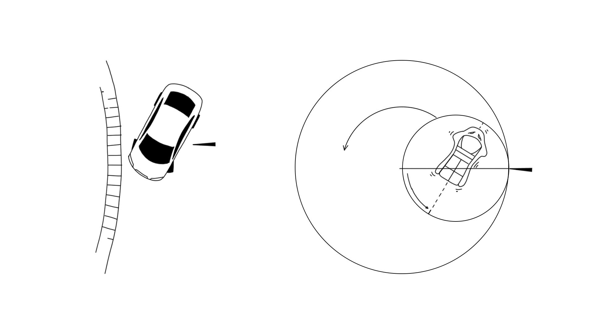 centripetalVectoring.jpg