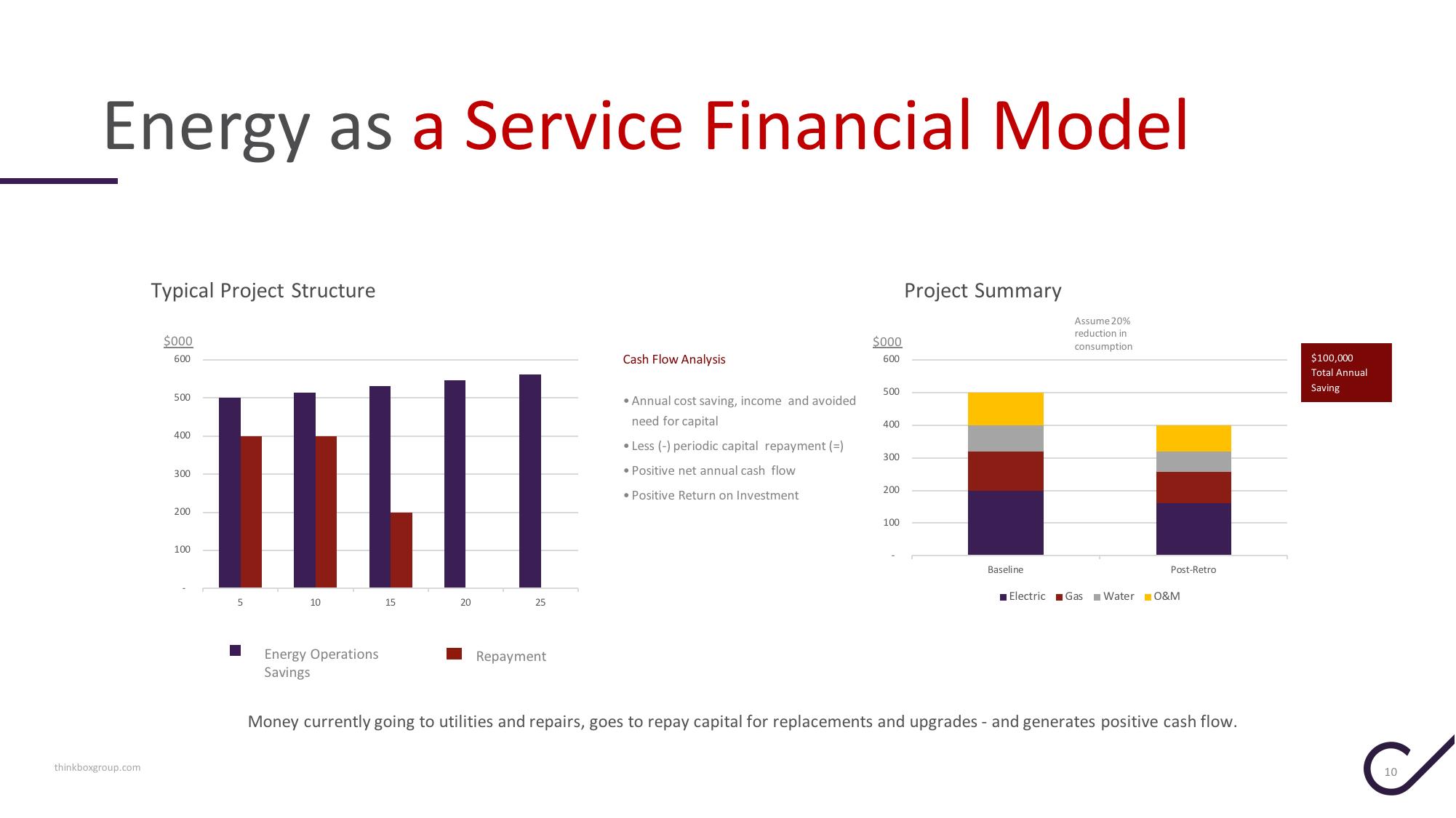 Financial Model.png
