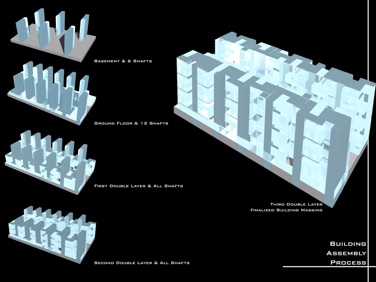 5-Bldg-Assembly-Process.jpg