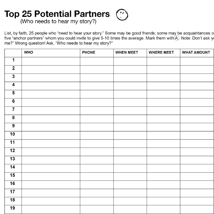 TOP 25 PARTNERS - List 25 people who need to hear your story