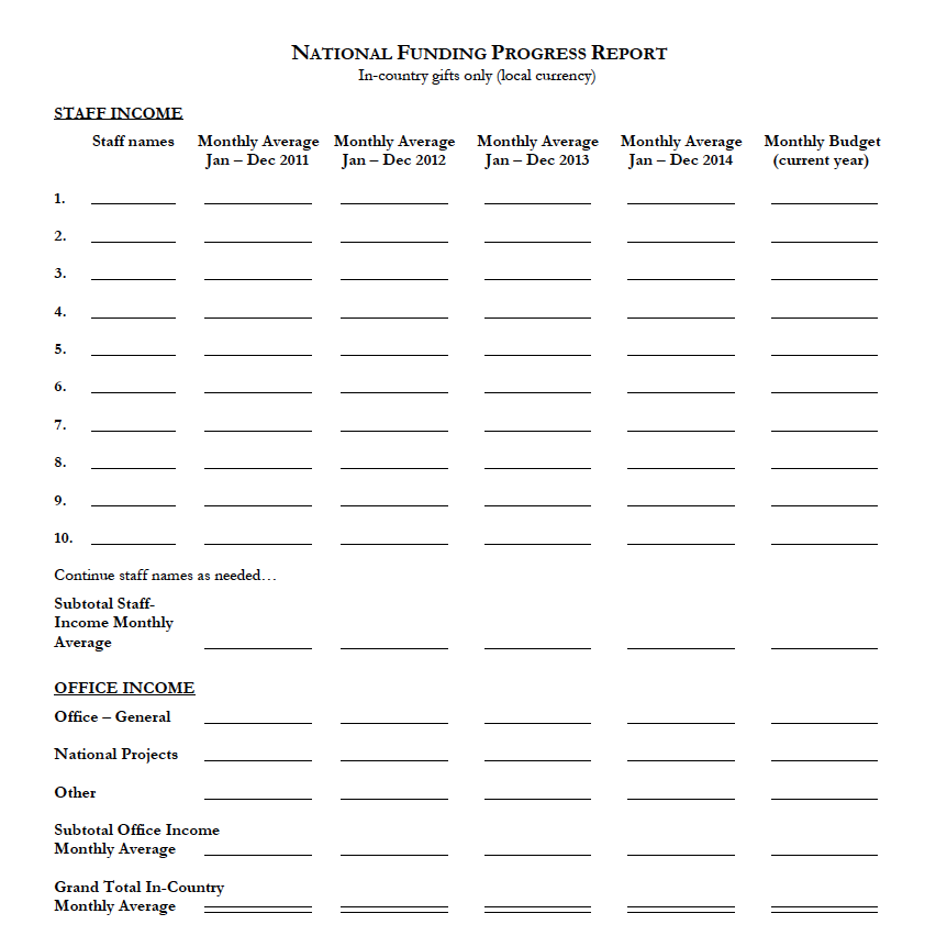 NATIONAL FUNDING PROGRESS REPORT -