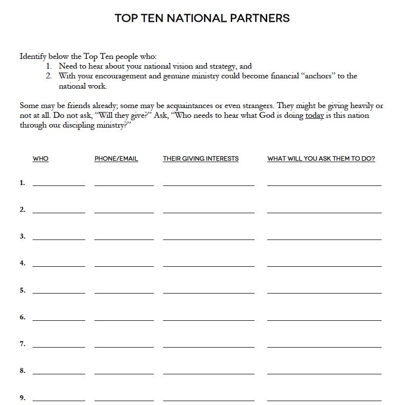 TOP TEN NATIONAL PARTNERS -
