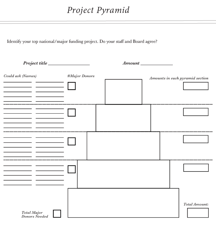 PROJECT PYRAMID - Identify your top national/major funding project