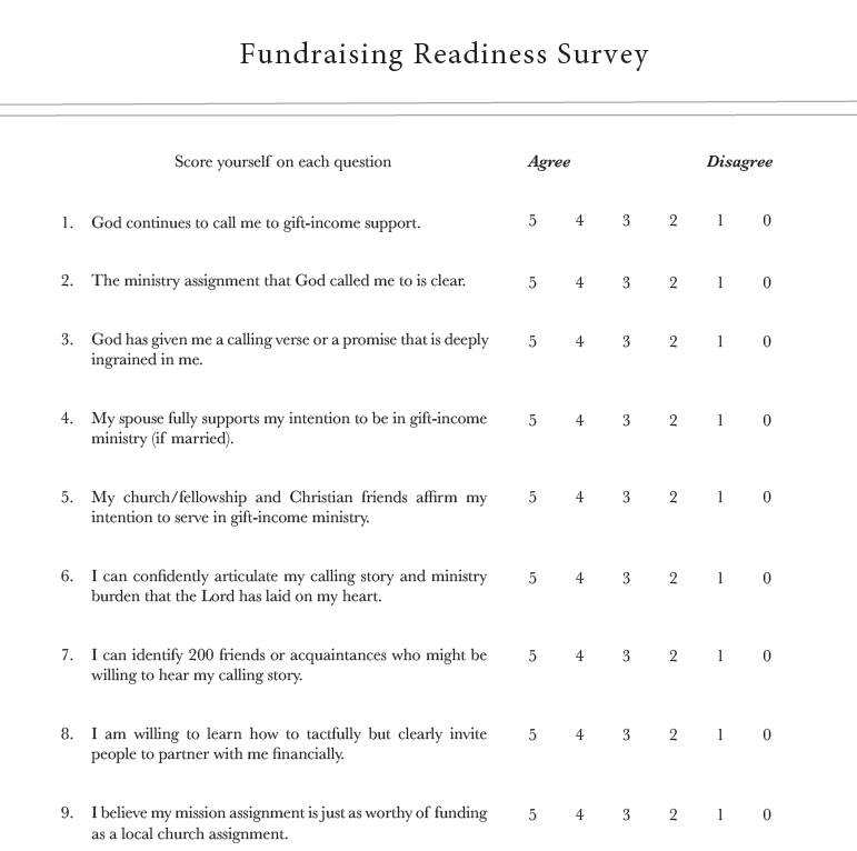 FINANCIAL STRESS TEST (READINESS SURVEY) - Take this stress test and score yourself on each question