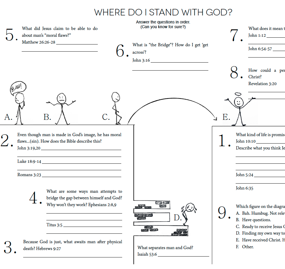 BRIDGE DIAGRAM - Where do you stand with God? Helpful document to walk others through the process of accepting Christ