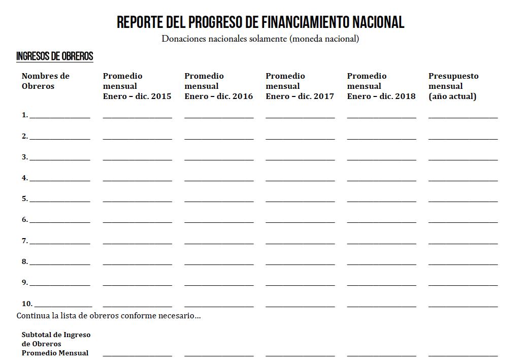 Reporte del Progreso de Financiamiento Nacional - Descarga aquí