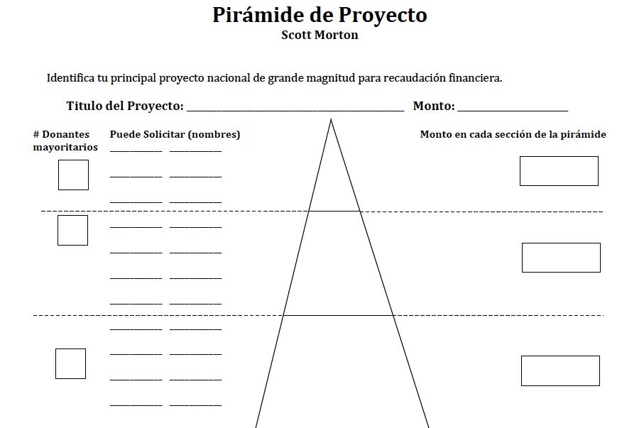 Pirámide de Proyecto - Descarga aquí