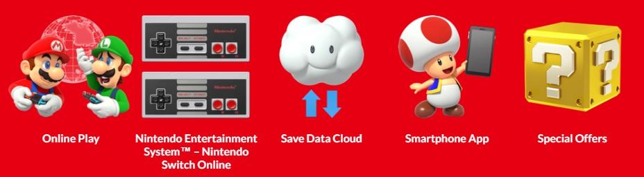 I Absolutely Love Nintendo Switch Online Gamezilla Media