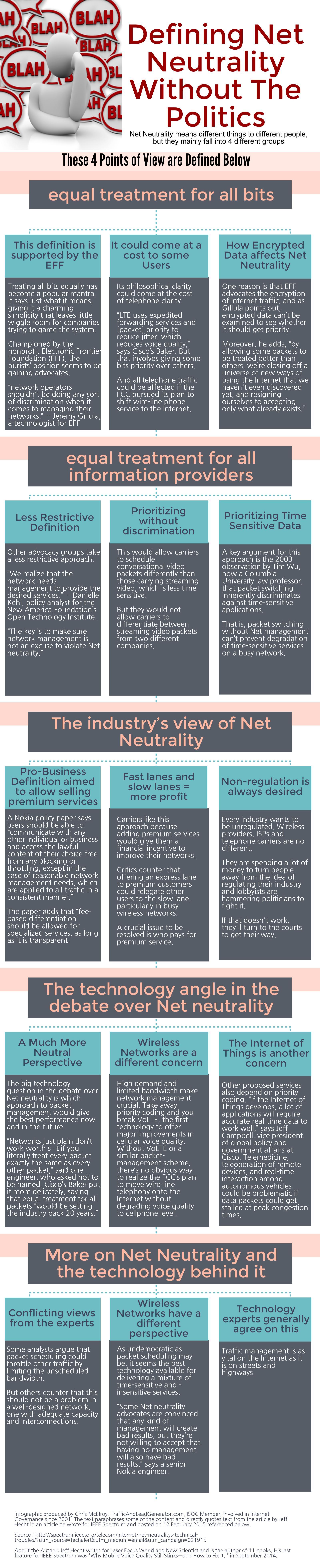 net-neutrality-defined.jpeg