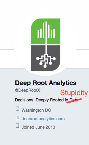 Deep Root Analytics Twitter Account...