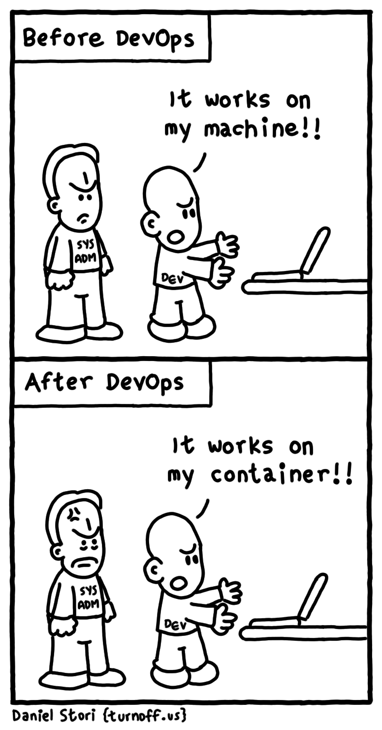 before-devops-after-devops.png