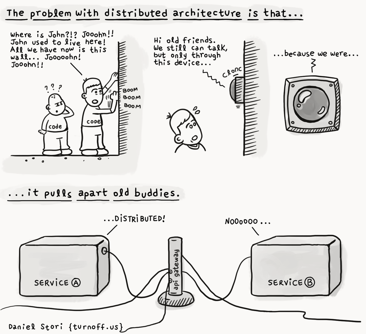 distributed-architecture-drama.png