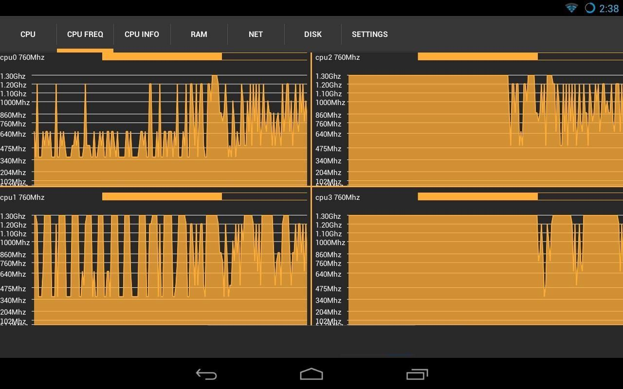 pegged_performance_meter_coinhive_on_android.jpg