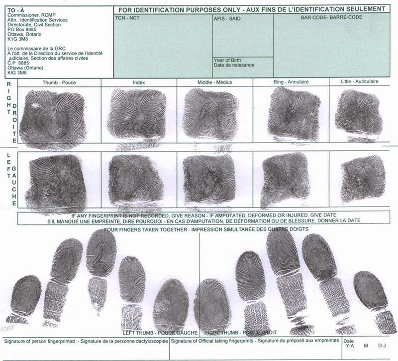 Um, no, not that kind of fingerprint…