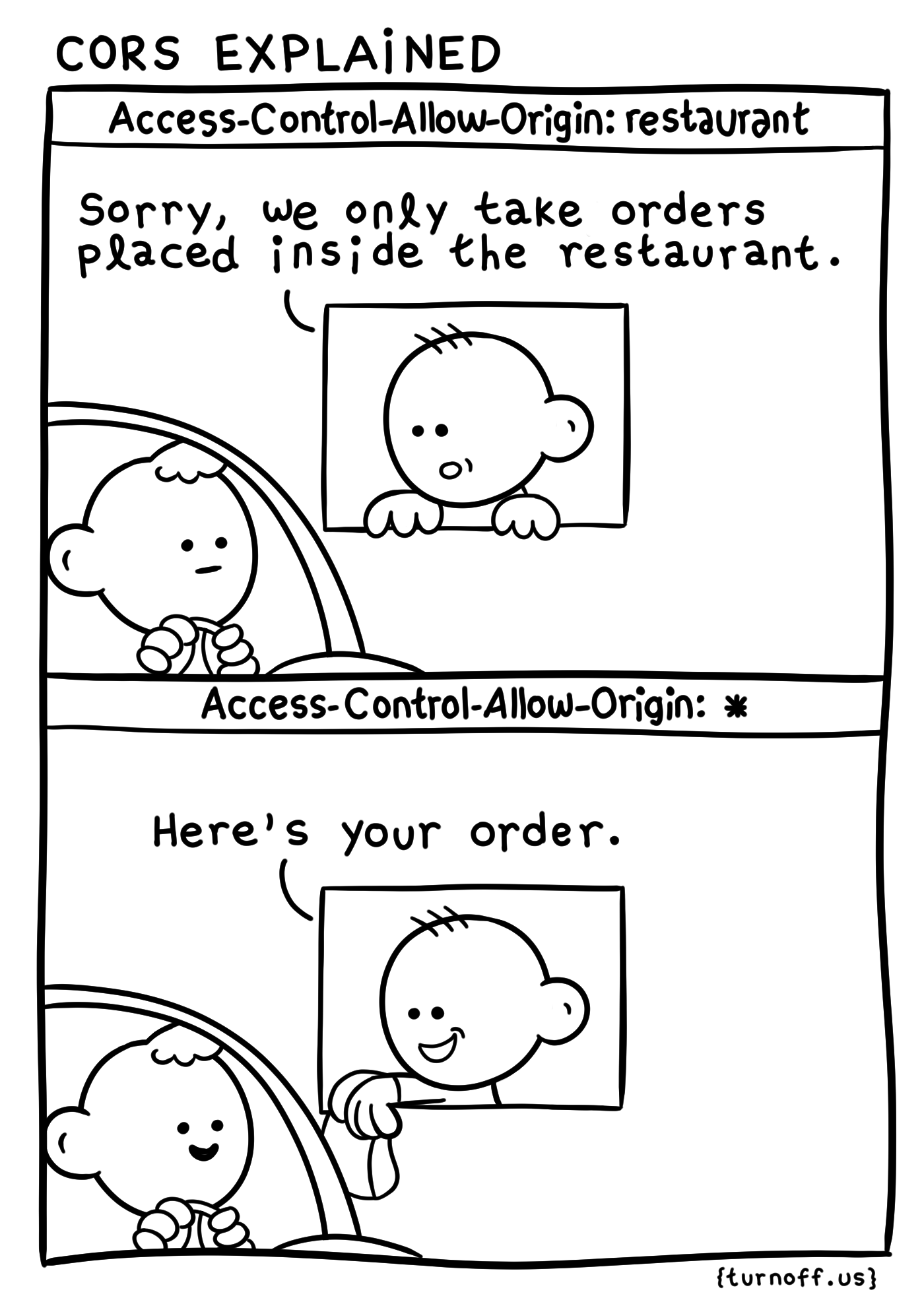 via the inimitable  Daniel Stori  , crafting superb comics at  turnoff.us  !