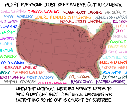 XKCD, NWS Warnings - Security Boulevard