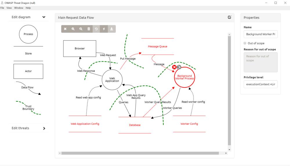 Behold: An OWASP Threat Dragon Diagramming UX