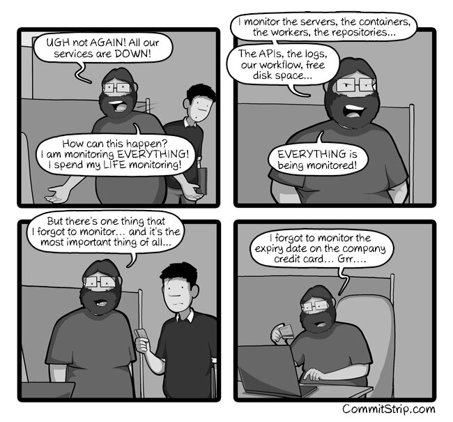 via the textual amusements of Thomas Gx, along with the Illustration talents of Etienne Issartia and superb translation skillset of Mark Nightingale - the creators of CommitStrip!
